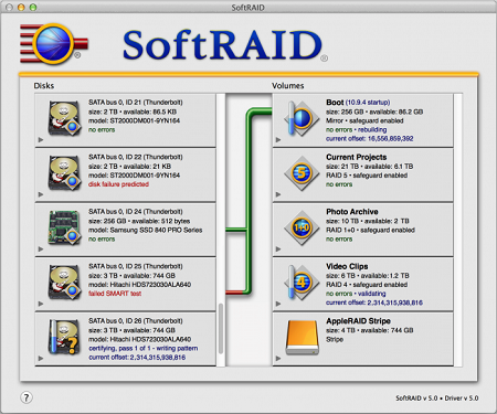 SoftRAID 5.1 (b) (Mac OS X)