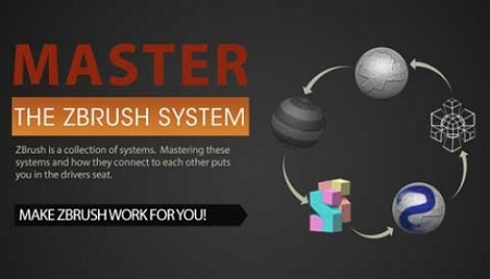 ZBrush 4R7 Certification