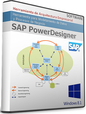 Sap Powerdesigner v16.6.1.2.5124 (x64)