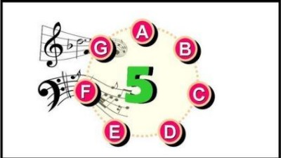 Read Music Notes Fast #5 - 22 Treble and Bass Clef Notes