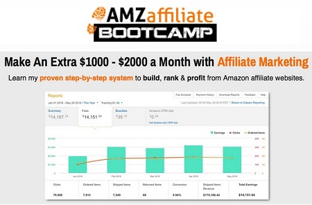Tung Tran - AMZ Affiliate Bootcamp