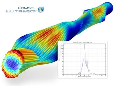 Comsol Multiphysics 5.3.0.260 Update