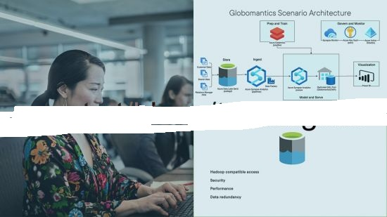 Create and Monitor Data Pipelines for a Batch  Processing Solution
